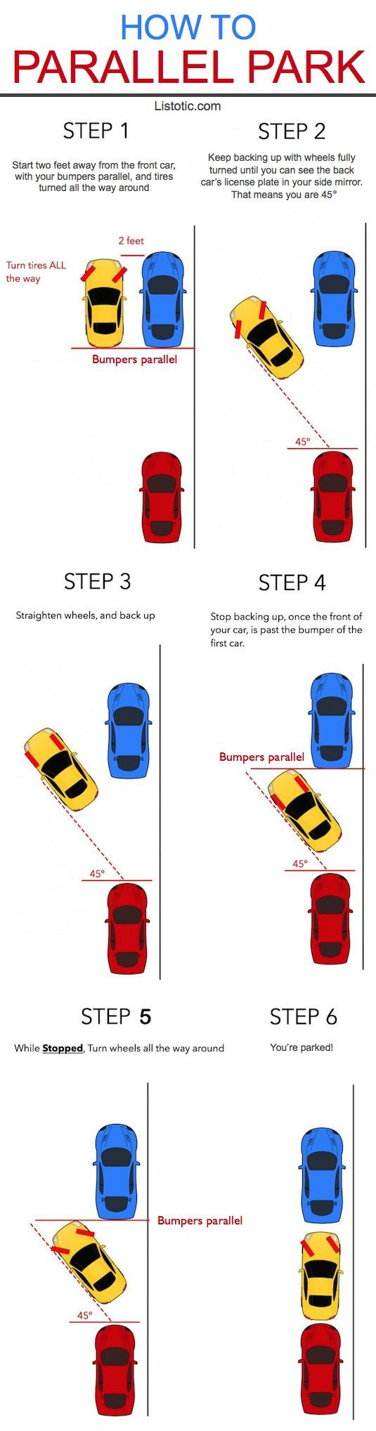 parallel parking infographic