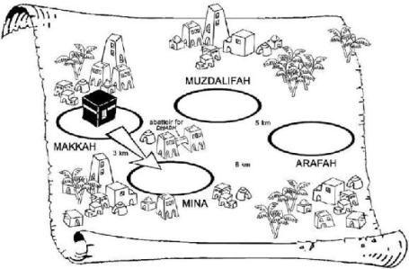 Pin by Oum Abdillah Thuisonderwijs on Hadj / Eid al Adha