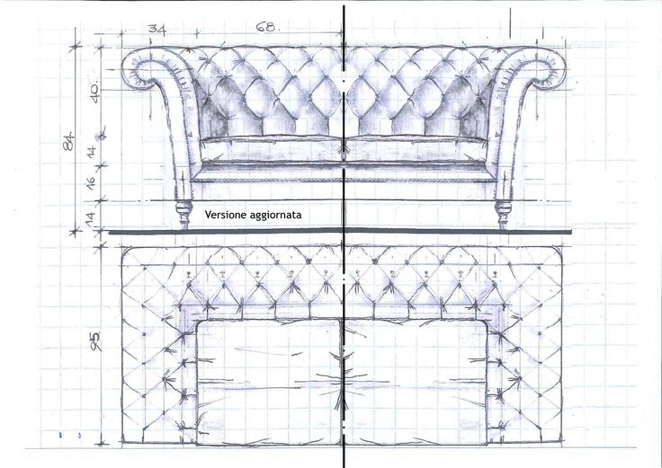 chesterfield sofa plans Thecreativescientist com