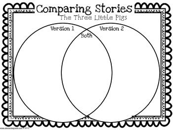Use this FREE Venn Diagram to compare versions of The