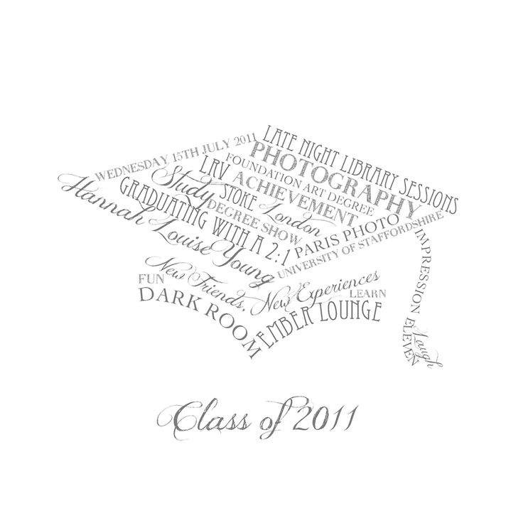1000+ ideas about Graduation Words on Pinterest