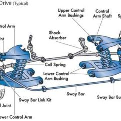 2007 Jeep Wrangler Front Suspension Diagram Electric Heat Kit Wiring To Understand Which Option Is Best For Your Needs, It's Important How Each System ...