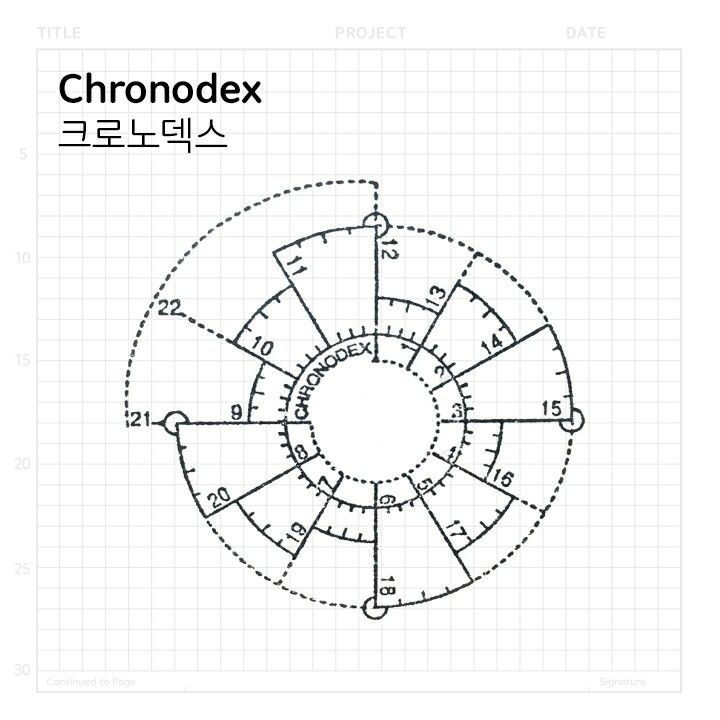1000+ images about SPIRALDEX ,Chronodex, and others on