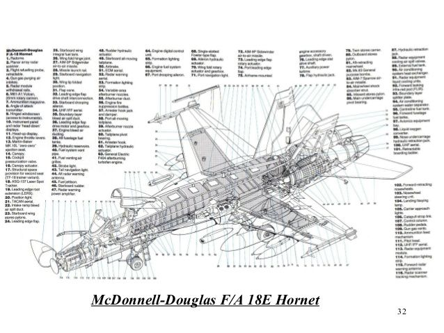 17 Best images about Aircraft Cutaways on Pinterest