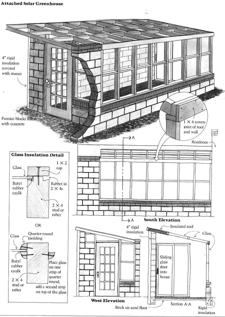 Attached greenhouse, free build your own greenhouse plans