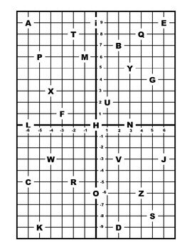 34 best images about MiF 9 Coordinate Plane on Pinterest