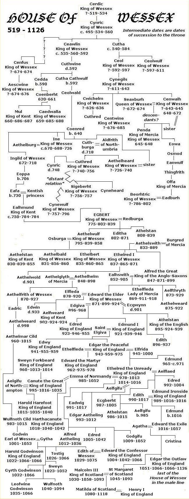 232 best images about royal genealogy on Pinterest