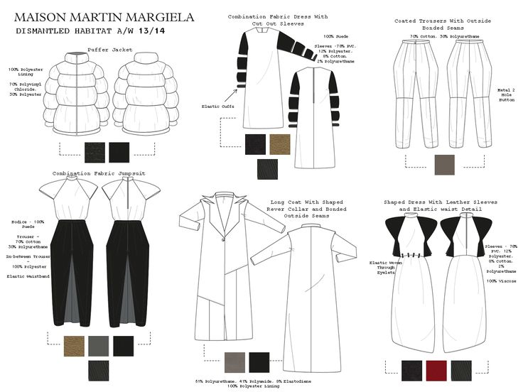 17 Best images about Fashion Technical Drawing / Working