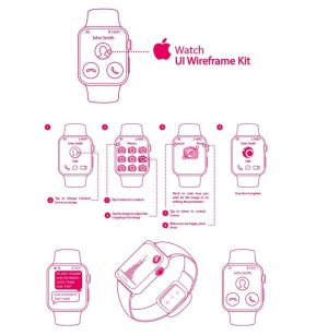 apple wireframe  Google Search | Flow, charts, diagram