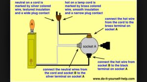 How to wire a lamp with nightlight  3 prong socket wiring