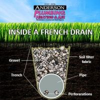 17+ best ideas about French Drain on Pinterest | Drainage ...