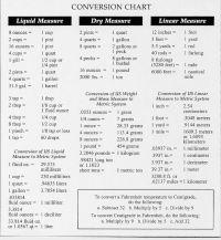 Printable Metric Conversion Table | Conversion Tables ...