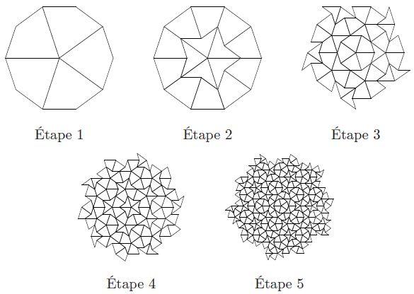 25+ best ideas about Penrose tiling on Pinterest