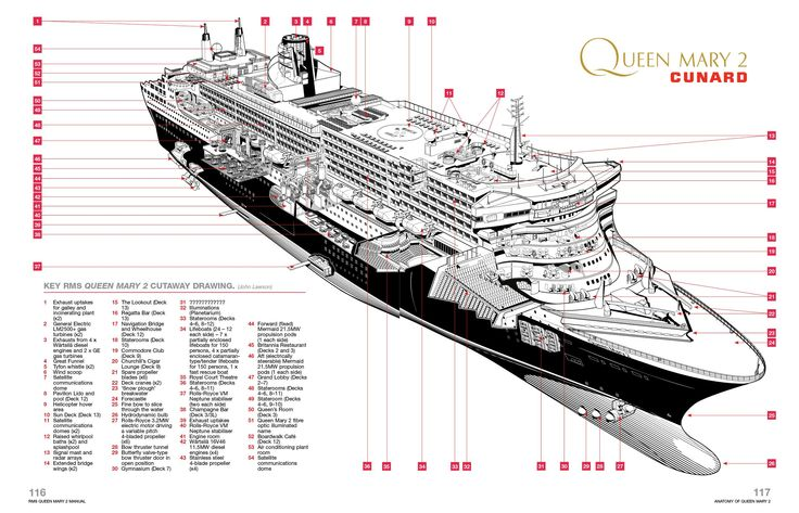 124 best images about Travel Ocean liners poster on