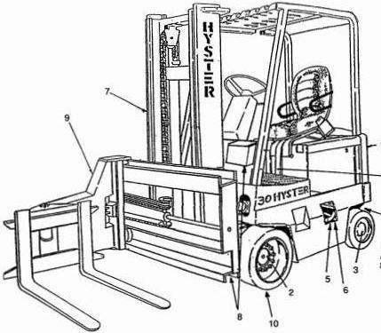 206 best Hyster Instructions, Manuals images on Pinterest