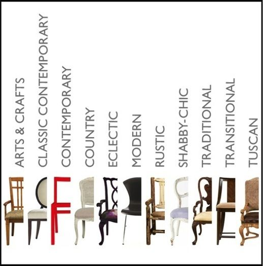 12 Best Images About Furniture Styles On Pinterest Louis Xiv
