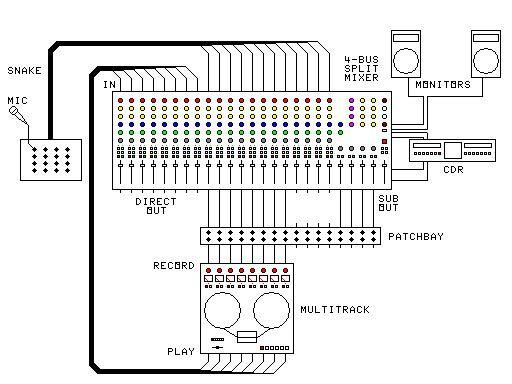 audio wiring diagram studio