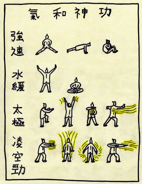40 best images about Avatar Bending Moves on Pinterest | Tai chi. Style and Korra avatar