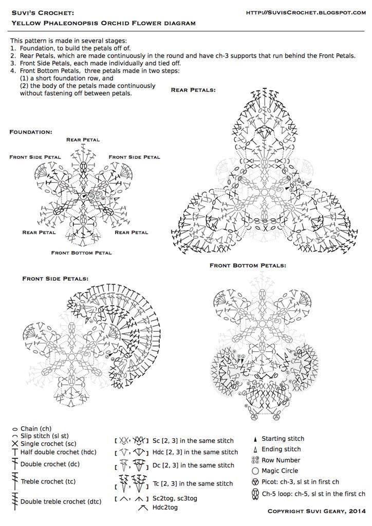 102 best images about 3-D flower petal patterns on Pinterest