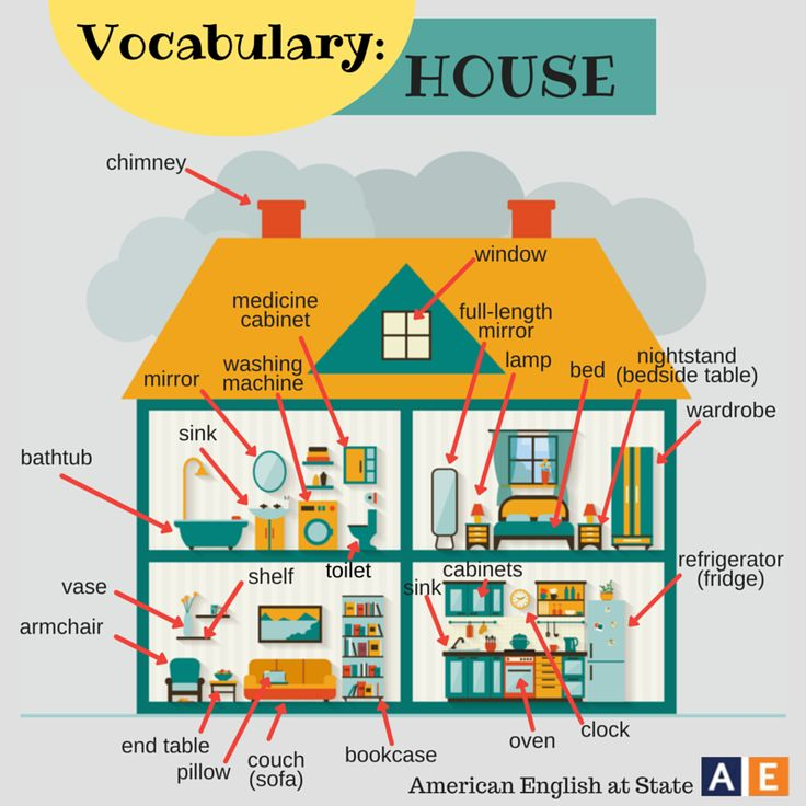 1000+ Images About My House On Pinterest  Vocabulary Games, Home And New Year's