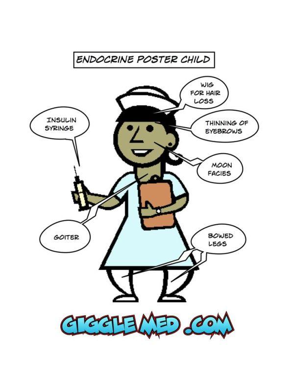Funny Nurse Clip Art Bing Images Fun Stuff Pinterest