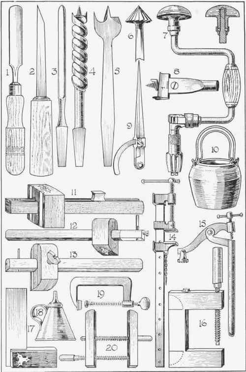 17 Best images about Ferram. Manual (hand tool) on