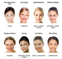 100+ ideas to try about skin tones/shapes/etc | Hair color ...