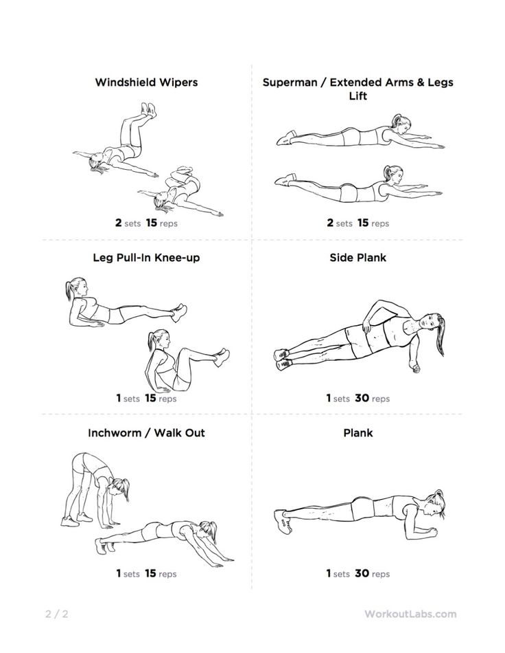 17 Best ideas about Core Workouts For Men on Pinterest