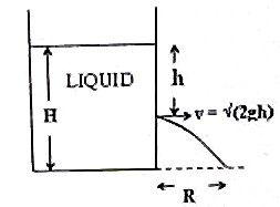1000+ images about Fluid Mechanics on Pinterest