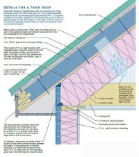 25+ best ideas about Roof Sheathing on Pinterest   The ...