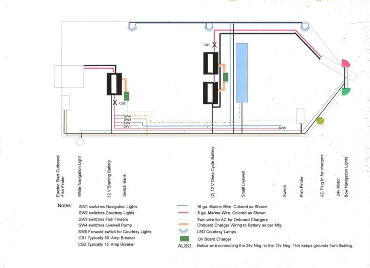 dual battery system wiring diagram boat of respiratory syste for boats toyskids co 37 best images about aluminum design on pinterest two