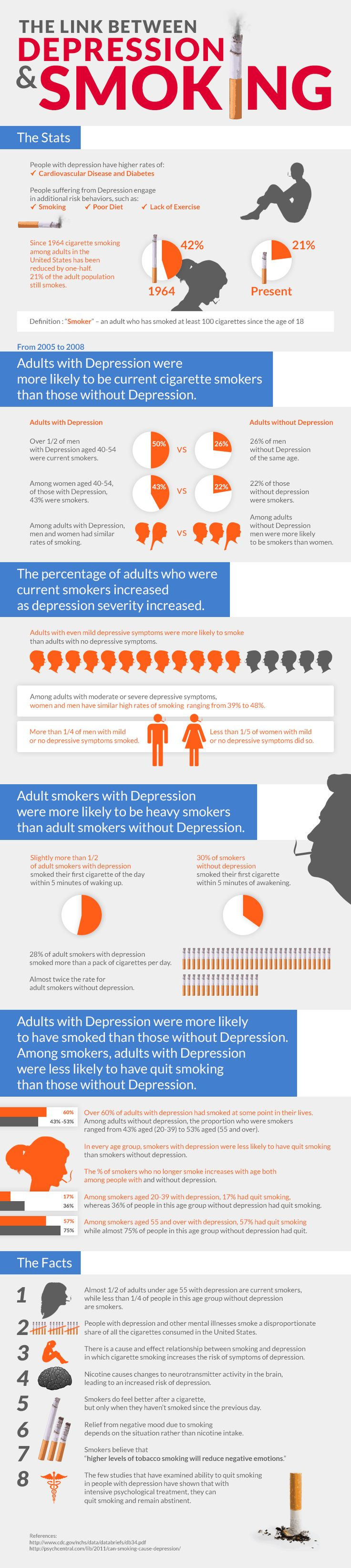 17 Best images about Help someone to stop smoking on ...
