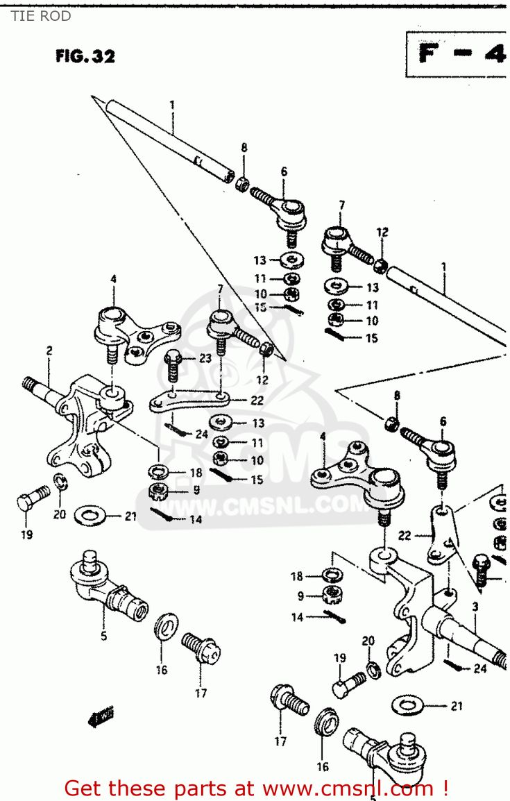 wheeler cycle diagram