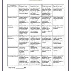 109 best images about Rubrics & Projects on Pinterest