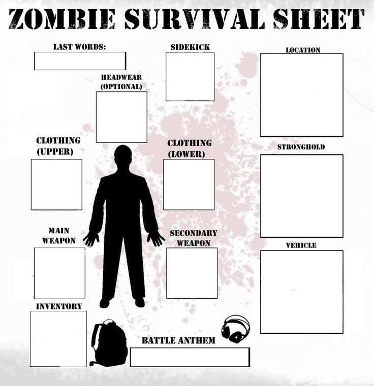 152 best images about Zombie Apocalypse Survival Guide on