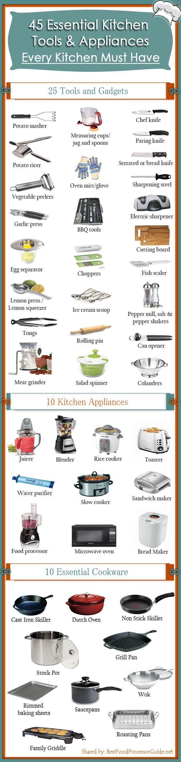 25 best ideas about Kitchen essentials list on Pinterest