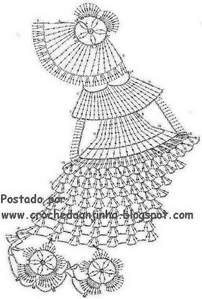 1000+ ideas about Crochet Doily Diagram on Pinterest