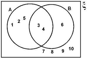 sets in maths venn diagrams directv whole home dvr wiring diagram pinterest • the world's catalog of ideas