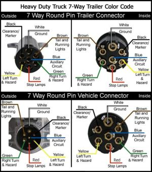 wiring diagram for semi plug  Google Search | Stuff | Pinterest | Google search