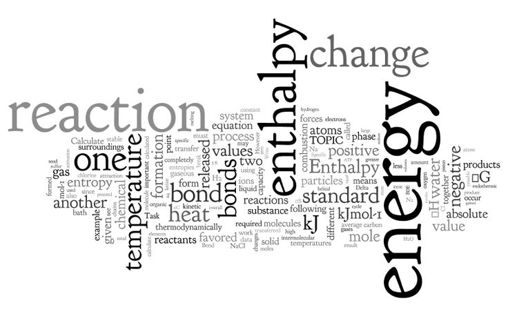 31 best Science Word Clouds! images on Pinterest