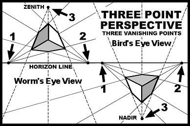 43 best images about 2 Point Perspective on Pinterest