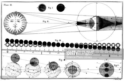 diagram of solar system stock illustration getty images