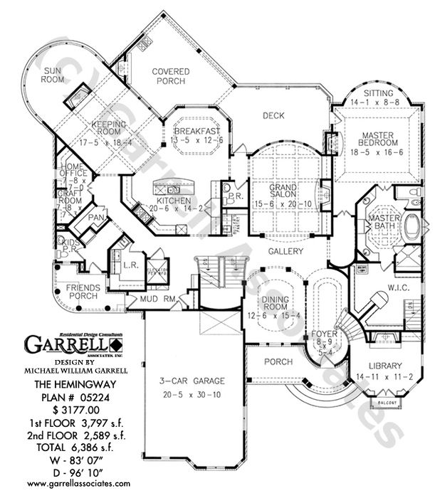 Fender Wiring Humbuckers Twin Head