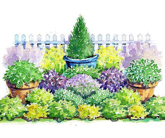 25 Best Ideas About Cottage Garden Design On Pinterest Cottage