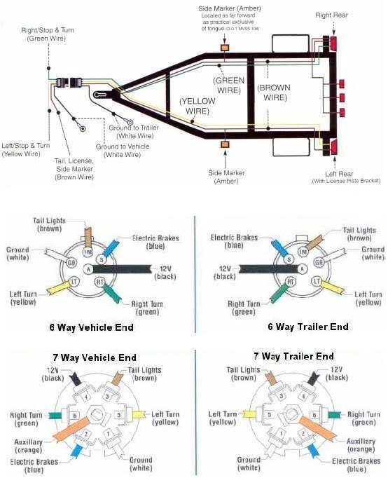 wiring diagram for ponderosa horse trailer