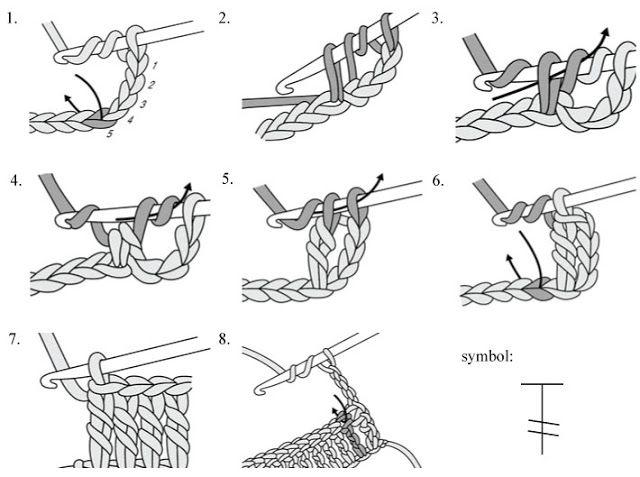 Free crochet tutorial, diagrams, symbols and abbreviations
