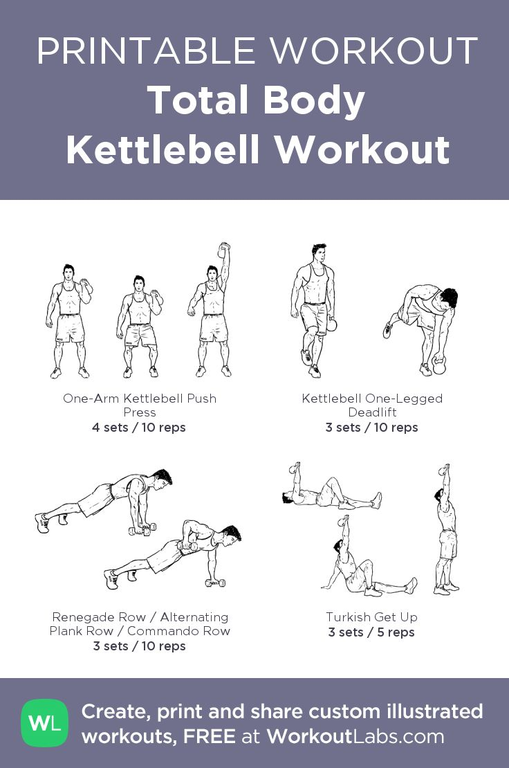 graphic relating to Printable Kettlebell Workout named Kettlebell Conditioning Chart Pdf - Ofertasvuelo