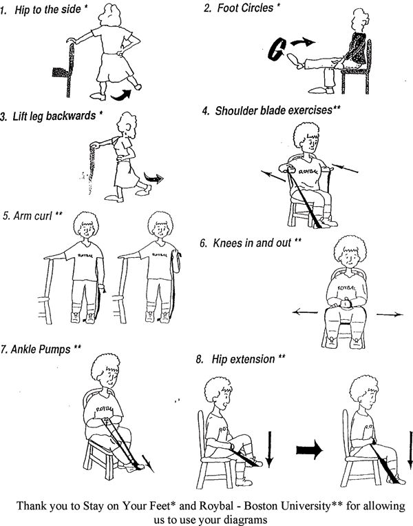 176 best images about stroke exercise on Pinterest