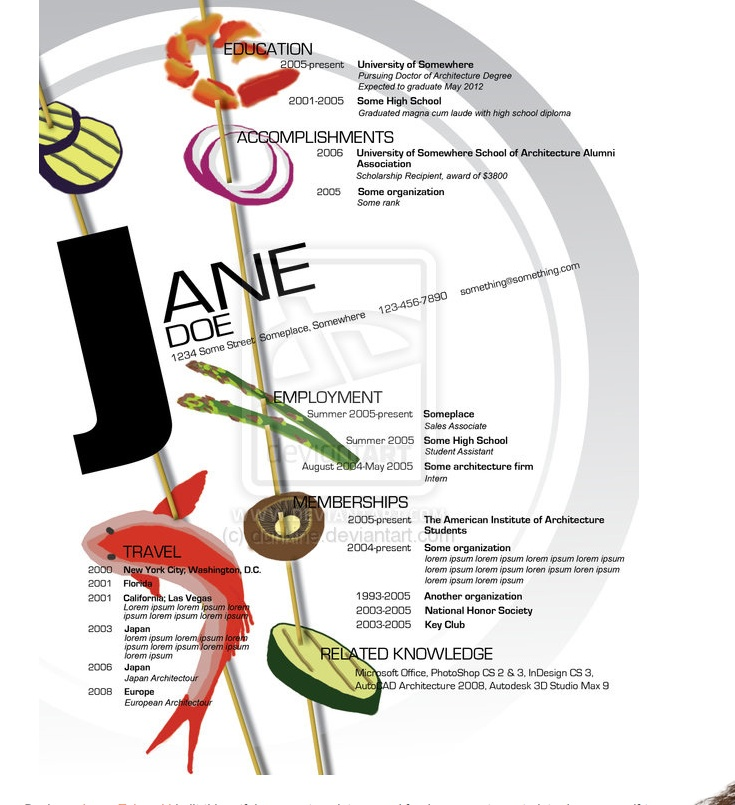 17 Best Images About RESUME On Pinterest Executive Chef