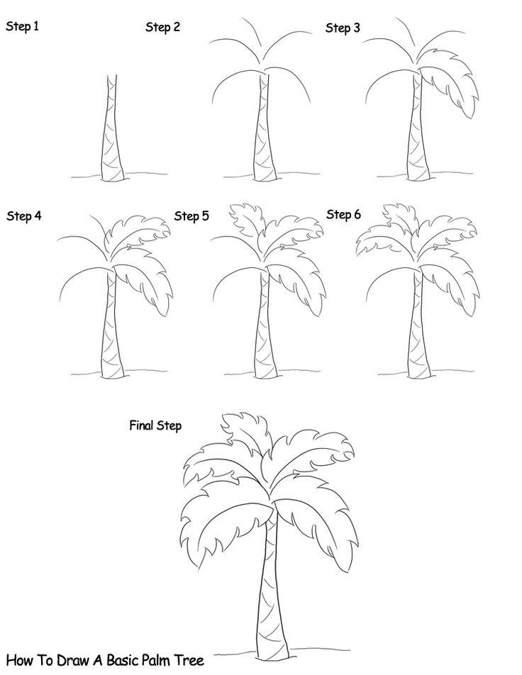 Best 25 Palm Tree Art Ideas
